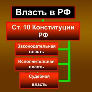 Органы власти Козульки